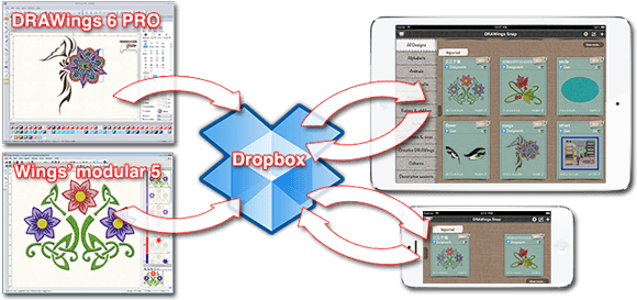 Export designs to Dropbox and sync with ipad
